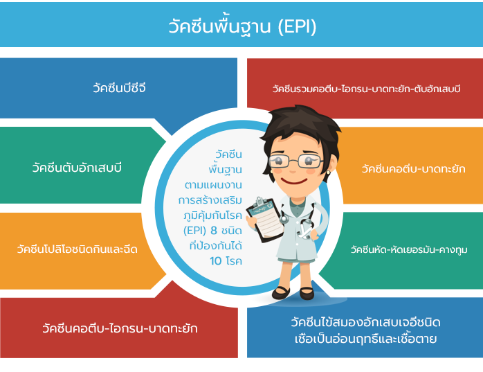 8EPI_foundamental