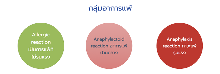 reactionEffect