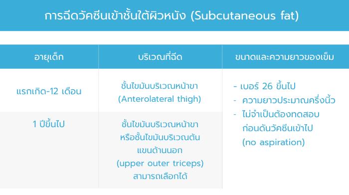 subcutaneousFat